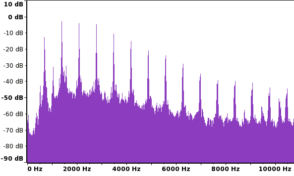 Signal frequencies q3.png