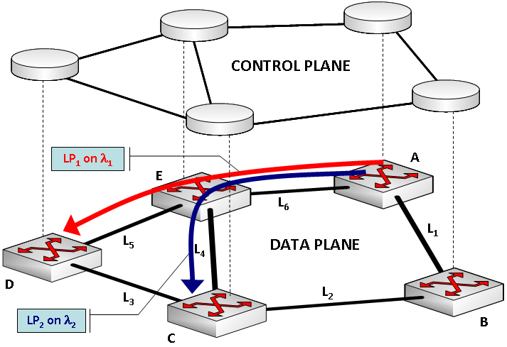 how to optcial connections work