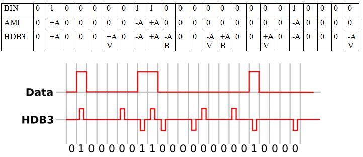 Inversiones binarias wikipedia