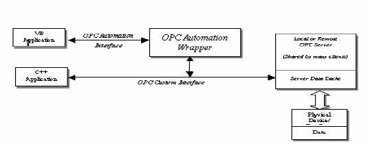COMPONENTESOPC2.JPG