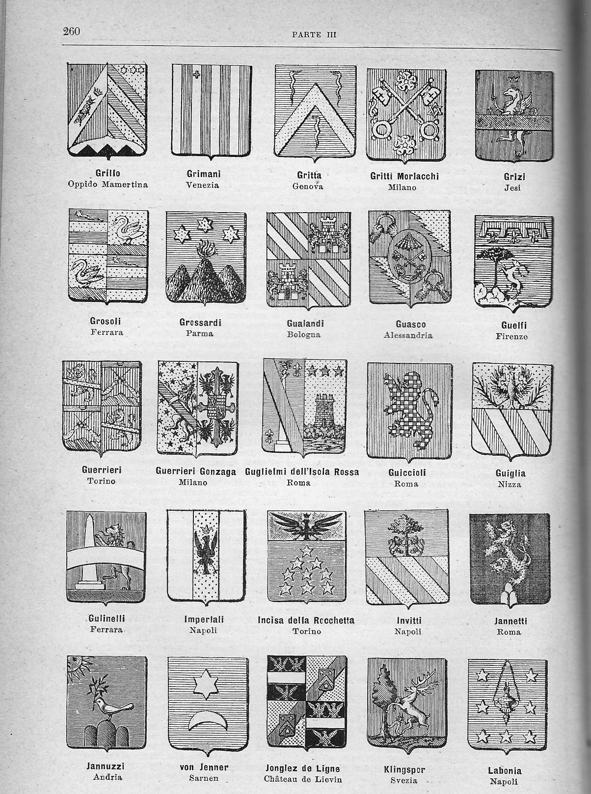Calendario 1900.File Calendario D Oro 1900 Pagina 260 Jpg Wikimedia Commons