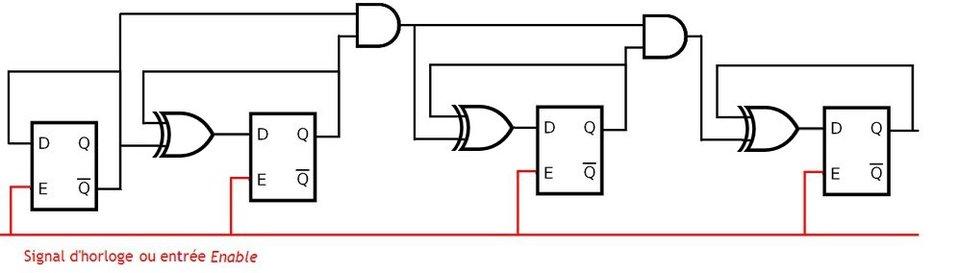 Fonctionnement d 39 un ordinateur les circuits s quentiels for Les circuit logique