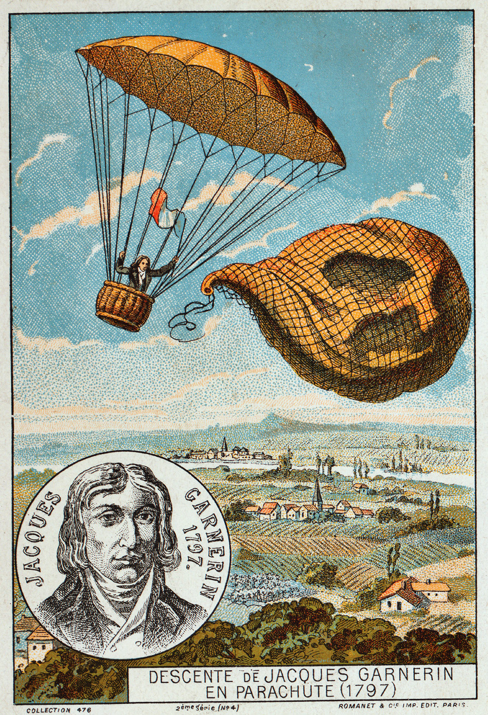 Parachute Wikipedia Evolution X Mr Fuse Box The First Use Of A Frameless By Andr Garnerin In 1797