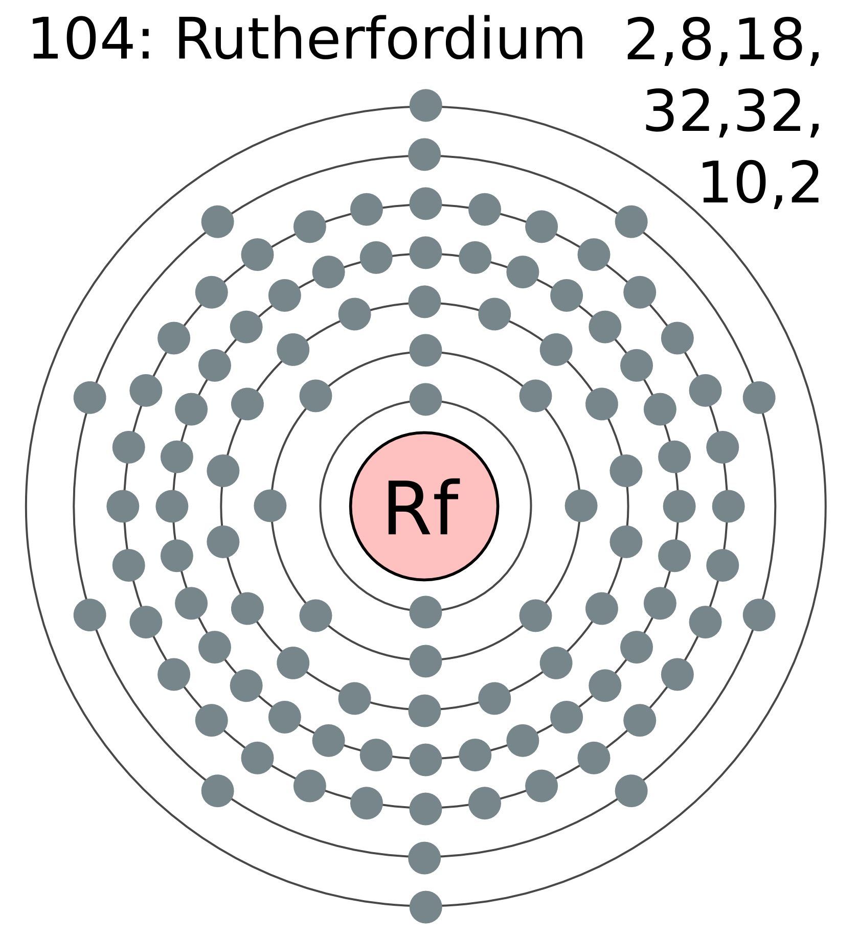 File:Electron shell 104 rutherfordium.png