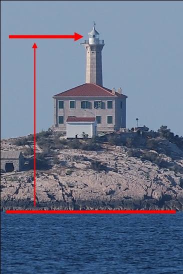 Focal Height Of Lighthouse