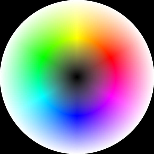 File Hsv Color Wheel Mapping Inverted Png Wikimedia Commons