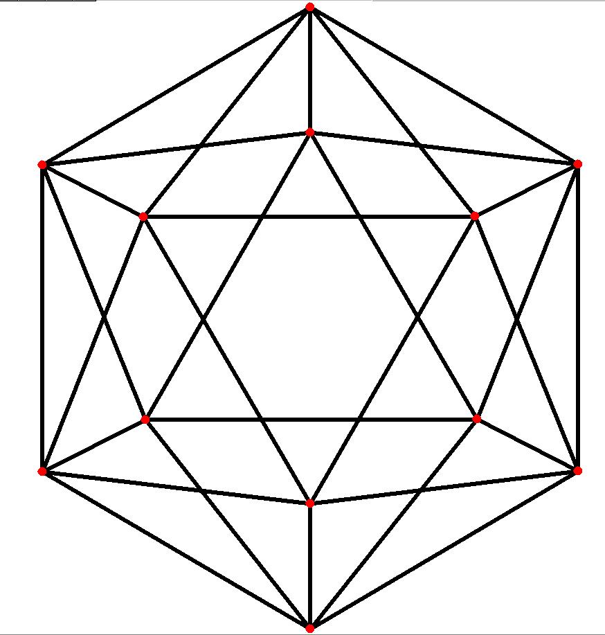 What Shape Is A Baguette Diamond