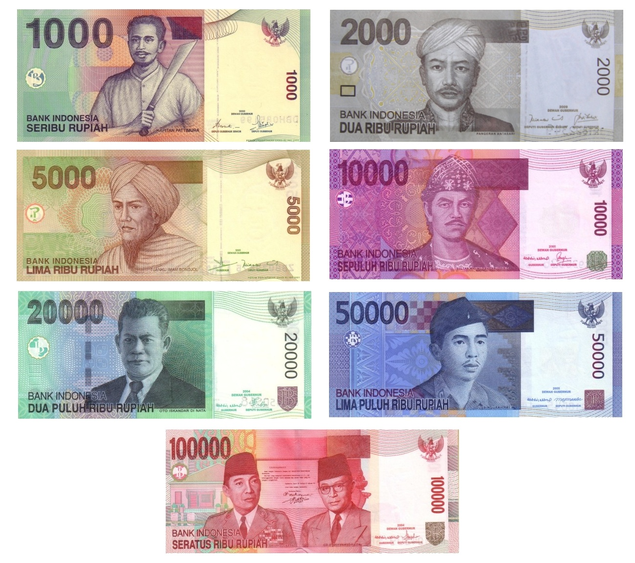 Image result for Indonesian rupiah notebank 2016