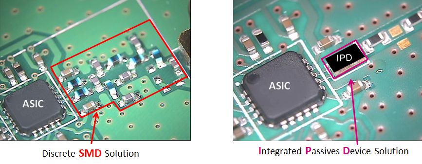Image result for Integrated Passive Device (IPD)