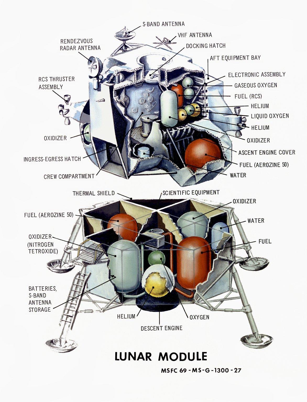 Disegni progetto modulo lunare lem