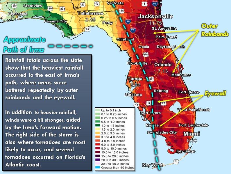 Hurricane Irma Fort Myers Beach