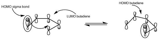 frontier molecular orbital theory wikipedia
