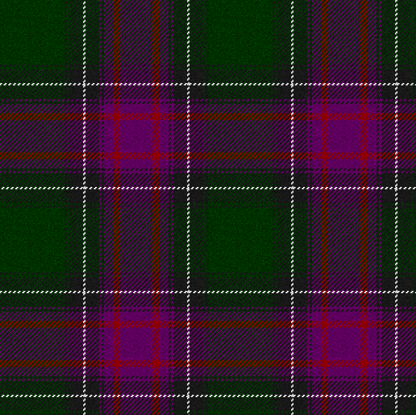 file state tartan of new hampshire png wikimedia commons free bird vector graphics free vector bird nest