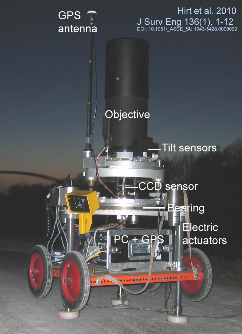Zenith camera - Wikipedia