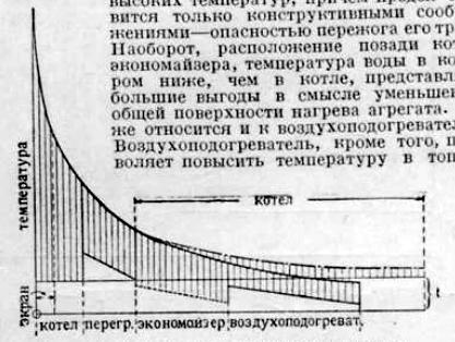 Рабочая характеристика котла (БСЭ)