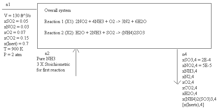 Air Pollution Example Overall System.PNG