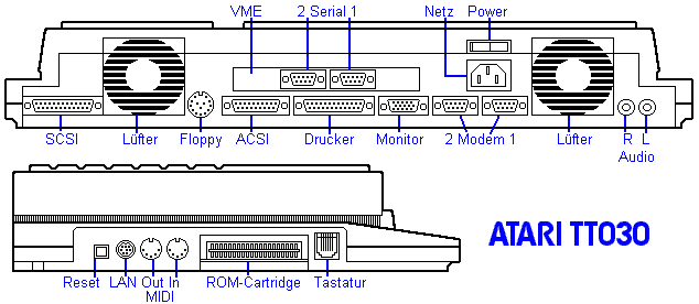 how to connect atari 2600 to tv