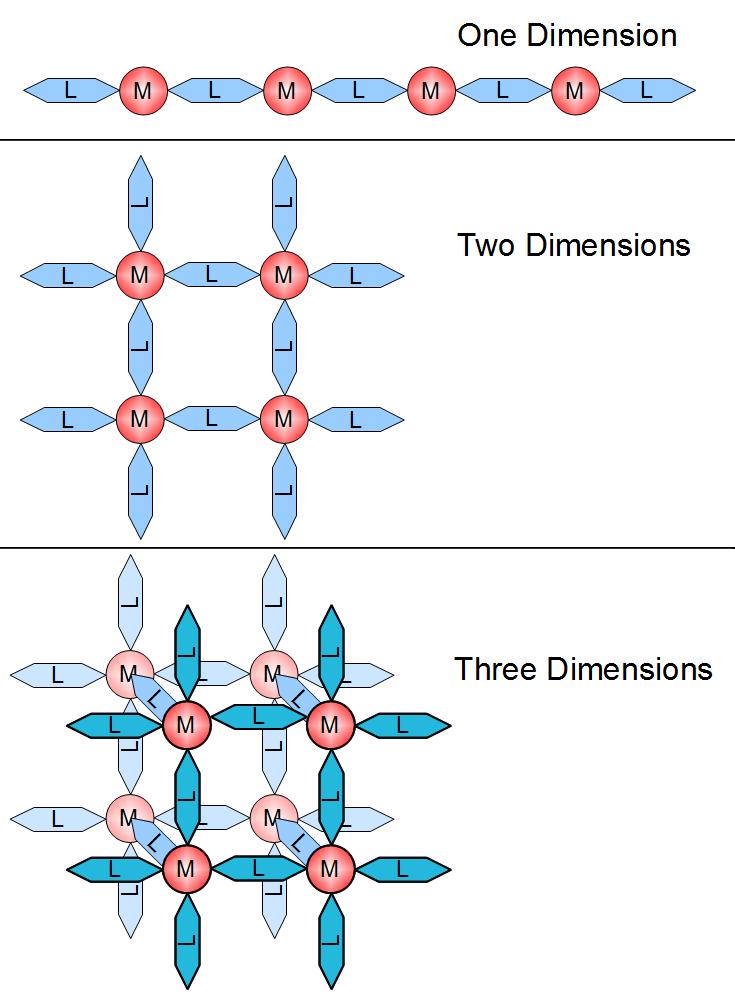 Coordination polymer - Wikipedia