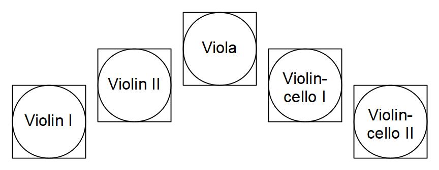 String quintet - Wikipedia