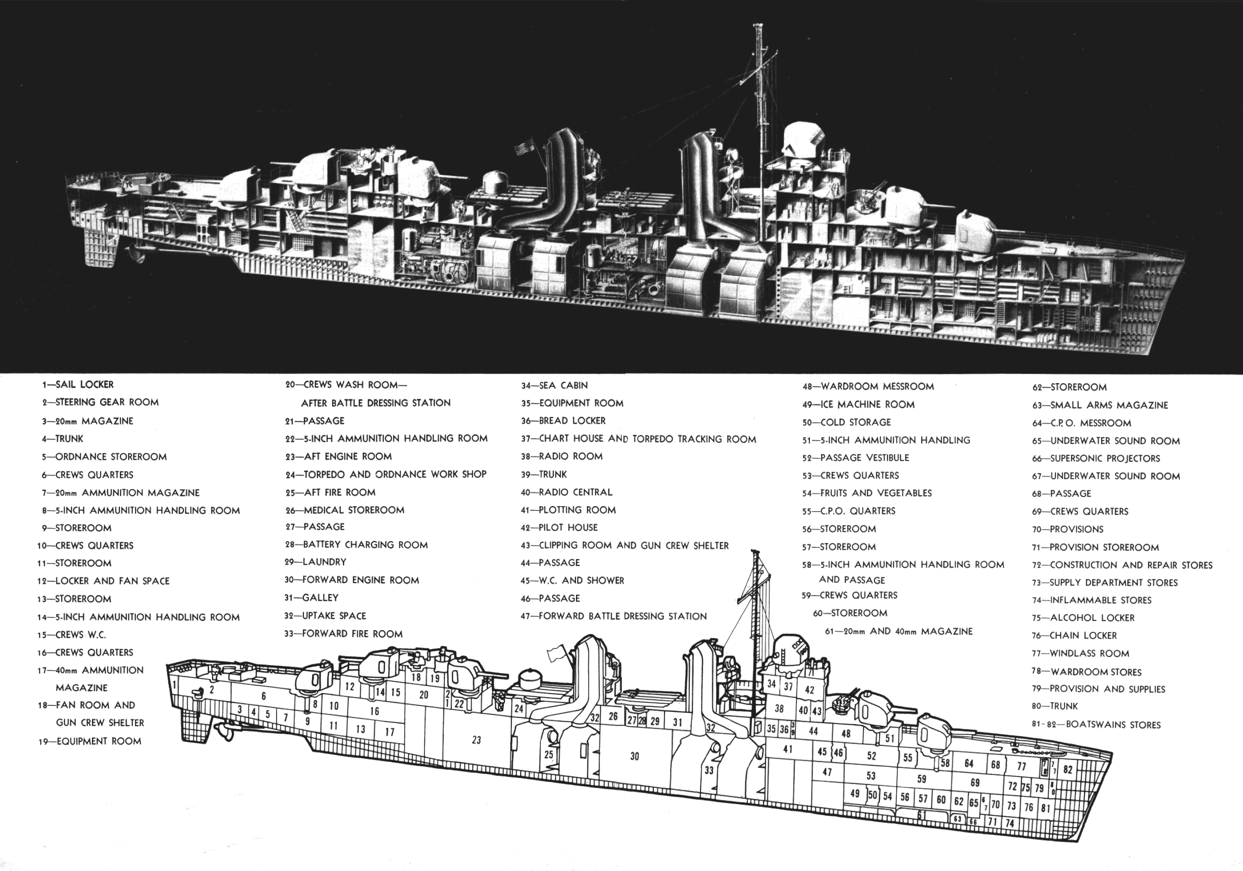 Fletcher-class Destroyer Technical Drawing – USS Halford DD-480 WWII