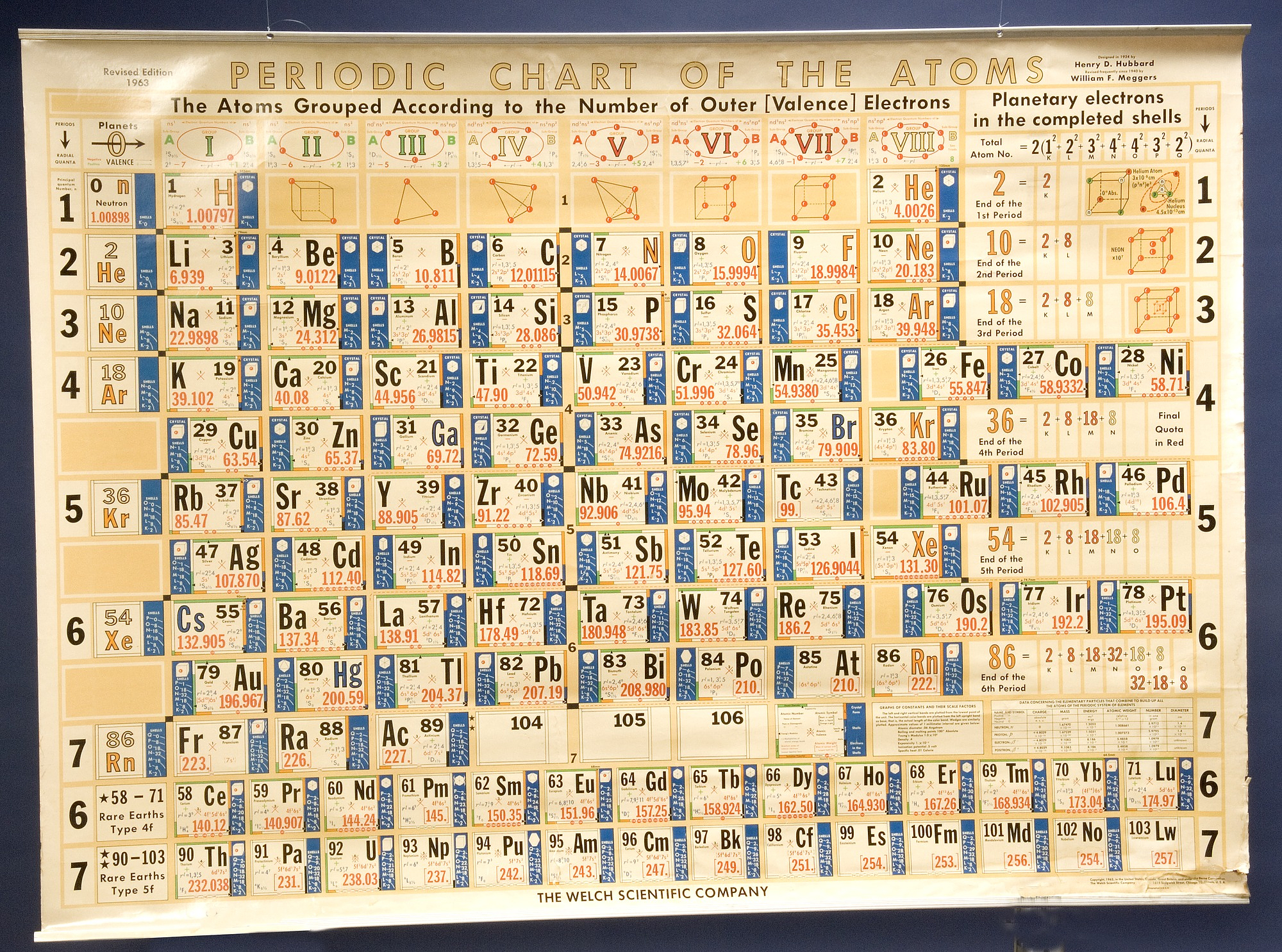 Times Table Chart 1 100: Hubbard7s Periodic Chart of the Atoms NMAH-2007-4685.jpg ,Chart