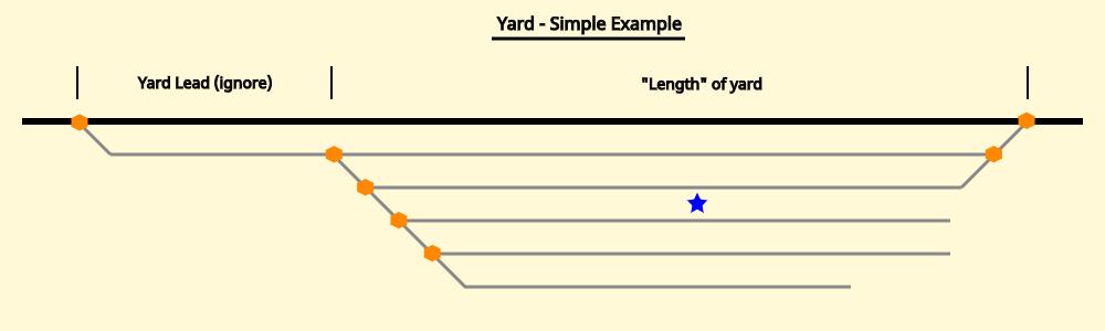Simple yard