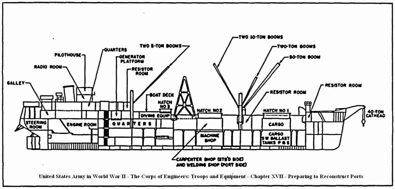 U S  Army Engineer Port Repair Ship