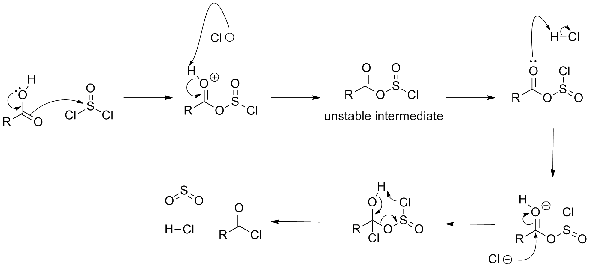 Carboxylic acid and derivatives