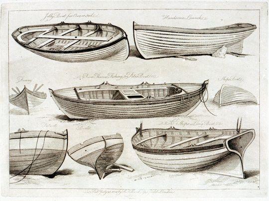 Jolly boat - Wikipedia