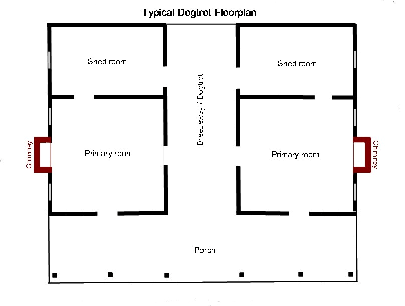 Dogtrot house wikipedia for Dog trot house plans