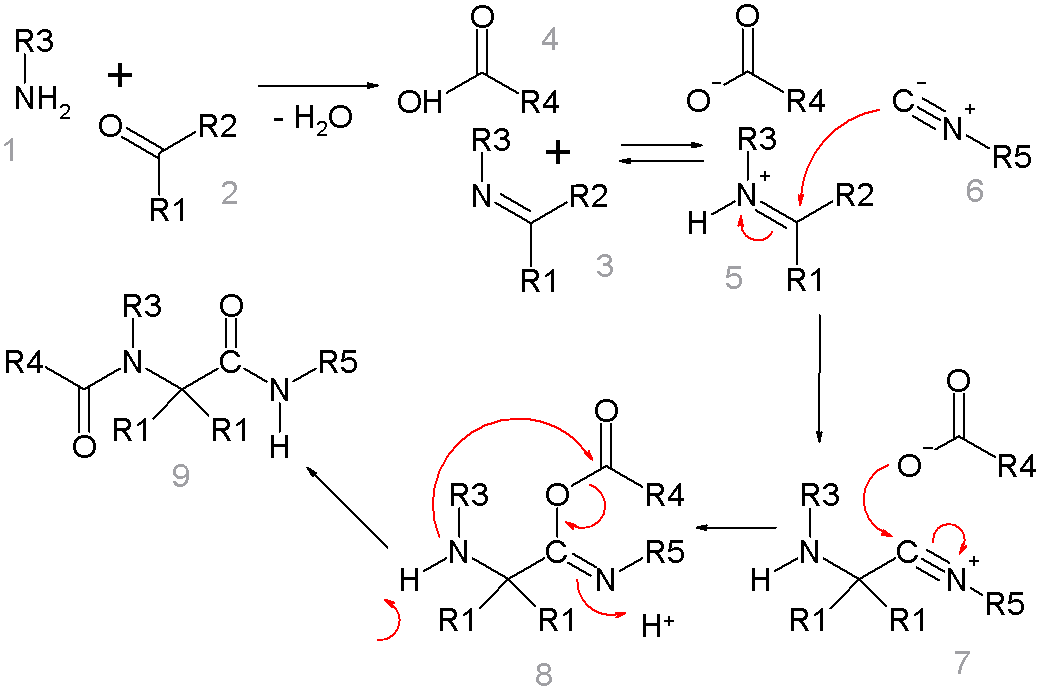 Synthesis of 2, 4, 6-tribromoaniline from aniline