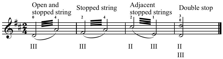 File:Violin tremolos png - Wikimedia Commons