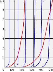 Варистор маркировка на корпусе
