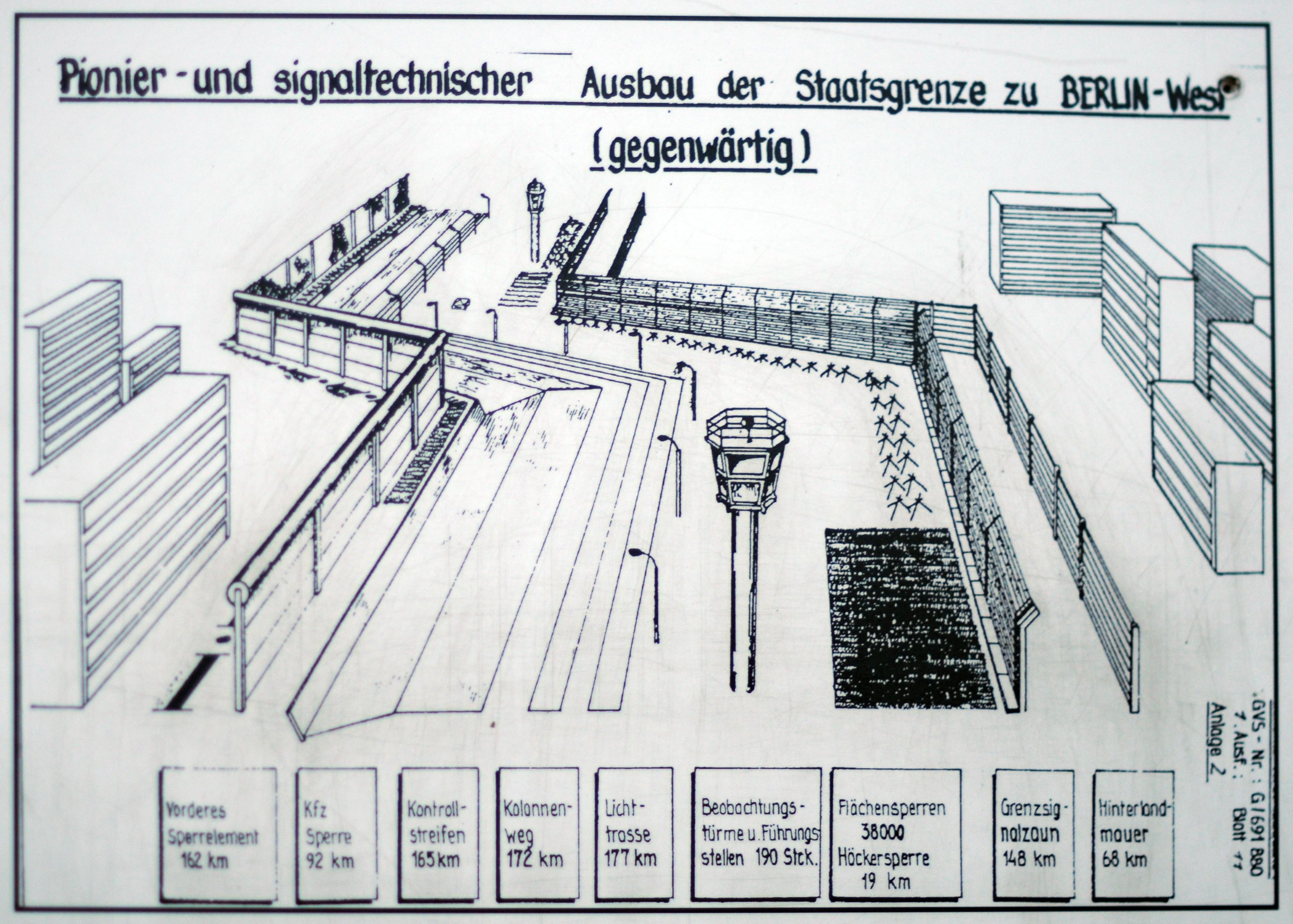 Berliner Mauer in den 1980er Jahren