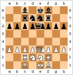 A short assize chess initial position
