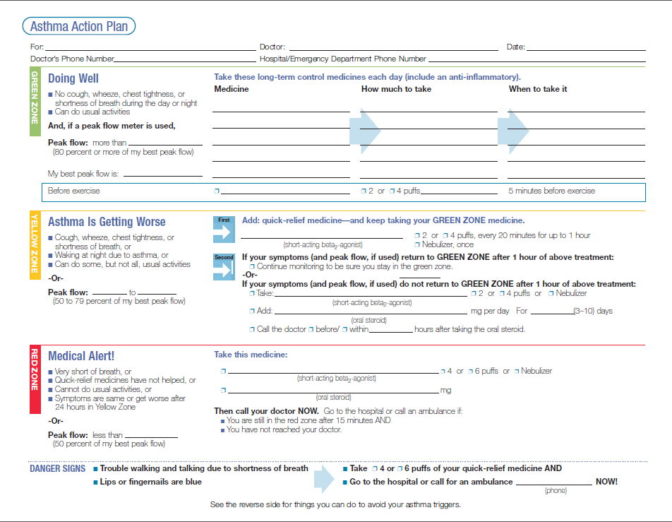 FileAsthma action planNHLBIPNG Wikimedia Commons – Asthma Action Plan