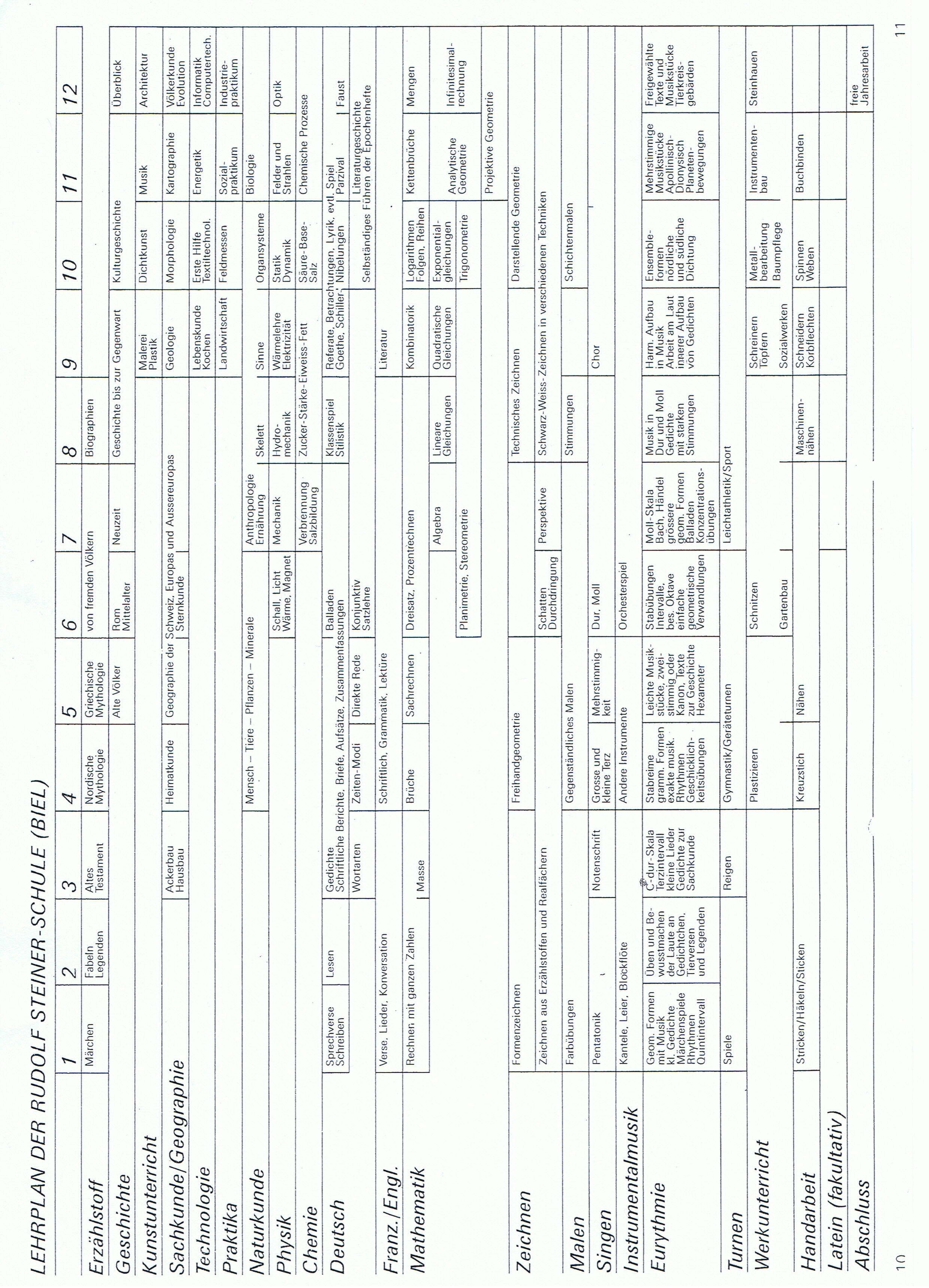 File:Beispiel-Lehrplan Rudolf-Steiner-Schule Waldorfschule.jpg ...