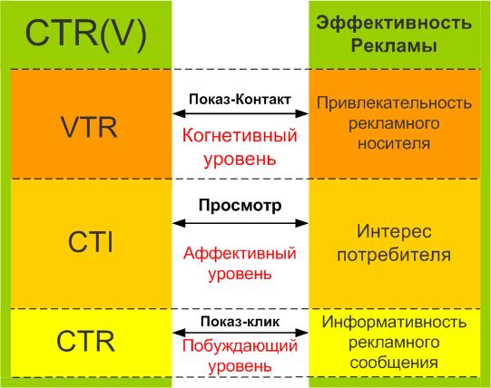 ebook правила организации и расчета сетей поездной радиосвязи