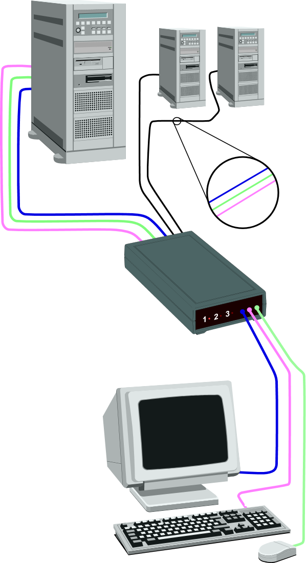 ファイル computers kvm switch amoswolfe png wikipedia
