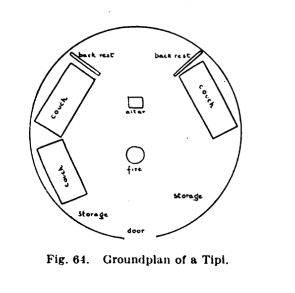 File Diagram Of Tipi Interior Layout Jpg Wikimedia Commons