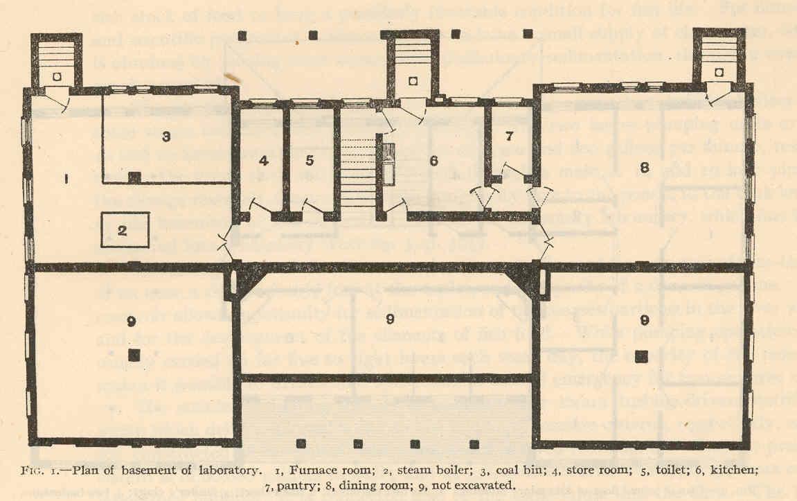 Kitchen Organizational Chart And Their Responsibilities: FMIB 40302 Plan of basement of laboratory 1 Furnace room; 2 ,Chart