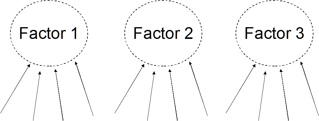 Factor Analysis: A Short Introduction, Part 1 - The ...
