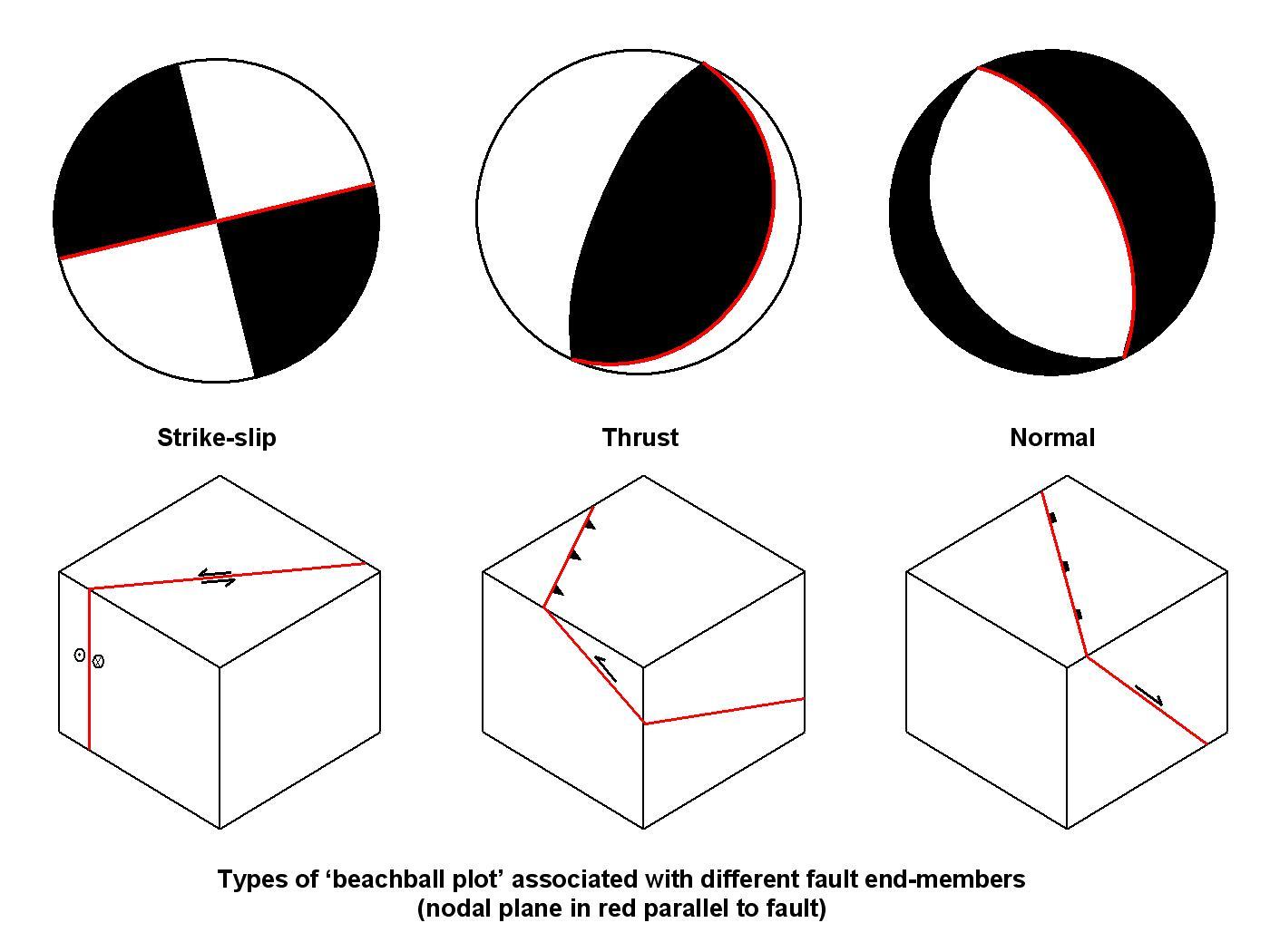 Focal mechanism 03.jpg
