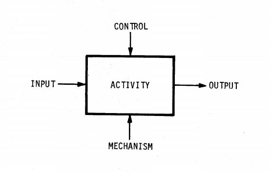 filefunction model bascisjpg wikimedia commons