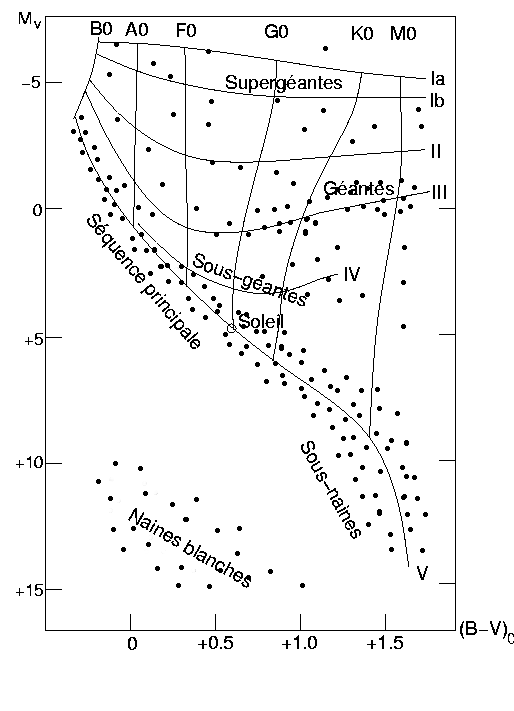 Fileh r diagram frg wikimedia commons fileh r diagram frg ccuart Image collections