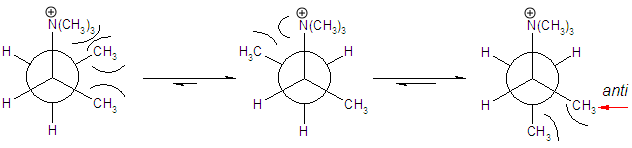 Hofmann elimination regioselectivity.PNG