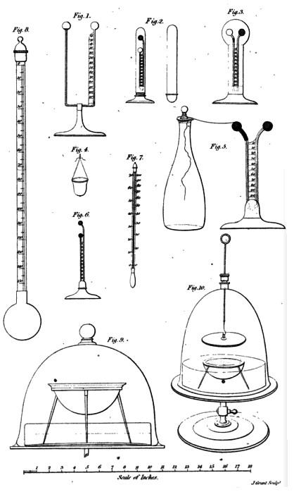 the net advance of physics retro  blog