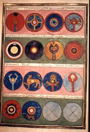 The compilation 'notitia dignitatum' (Cnd)