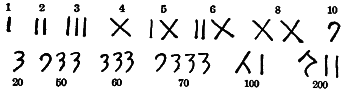 Greek numerals  Simple English Wikipedia the free