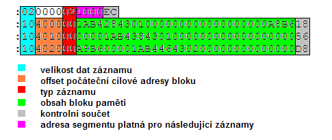 Online intel hex to binary